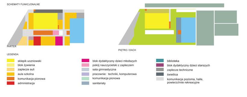 Projekt Szkoły w Kazimierzu Dolnym