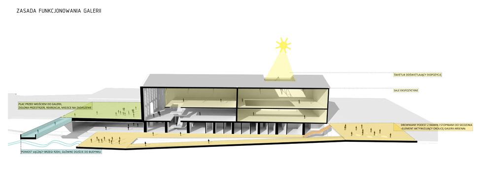 Projekt przebudowy elektrowni w Białymstoku