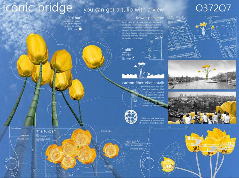 Projekt mostu w Amsterdamie