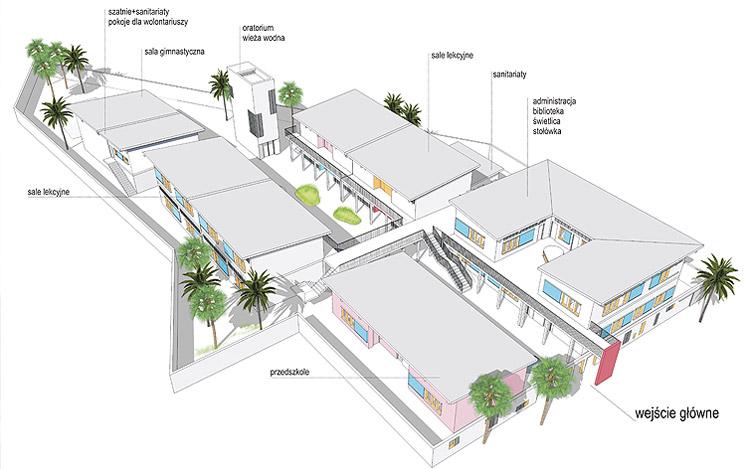 Projekt Szkoły w Jacmel