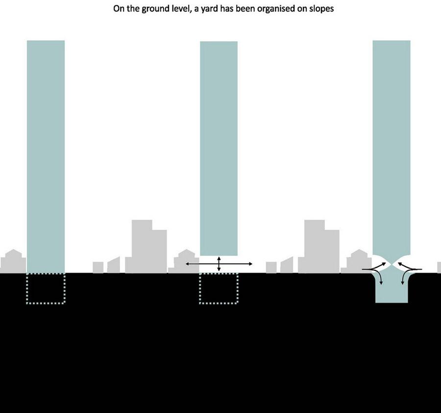 Idea projetku wieżowca