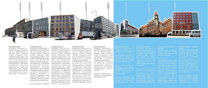 Analiza typów zabudowy w Gliwicach
