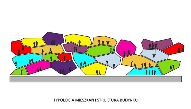 Projekt zabudowy mieszkalnej