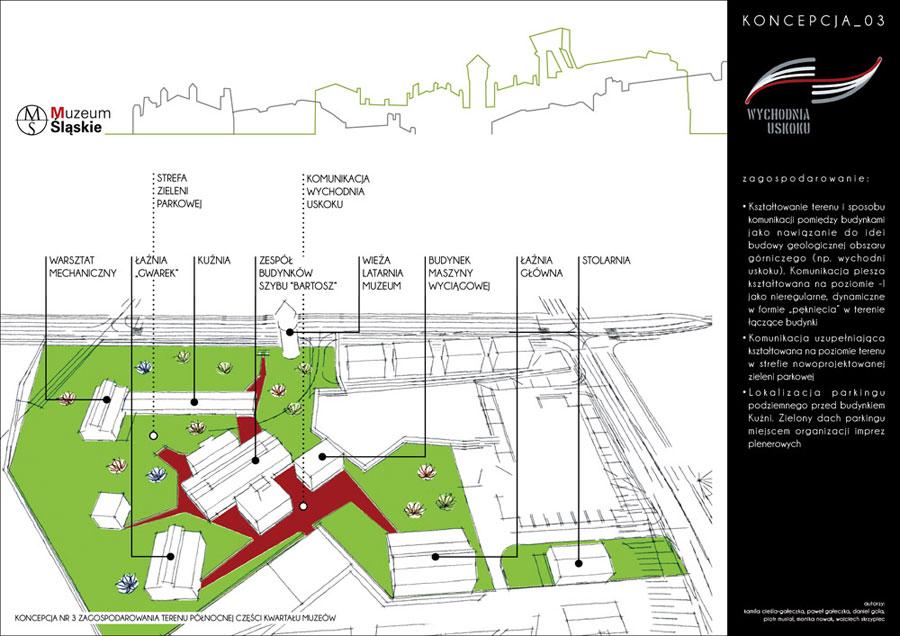 Kwartał Muzeów w Katowicach. Projekt: NOVAstudio & VERTIGO Architekci