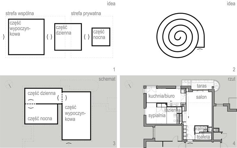 Aranżacja wnętrza mieszkania w Gdyni. Projekt: Andrzej Niegrzybowski