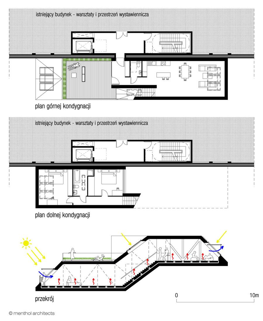 Z-Loft w Dublinie. Projekt: Menthol Architects