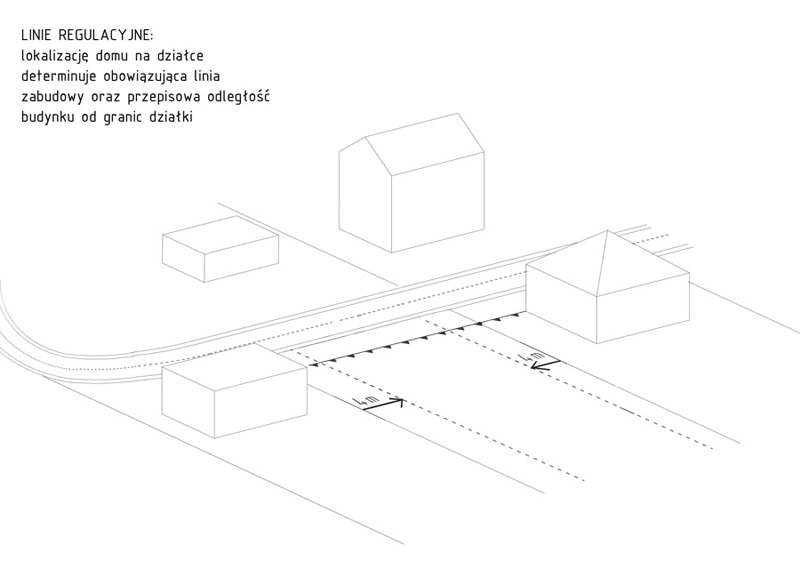 Double Skin House. Projekt: Libido Architekci