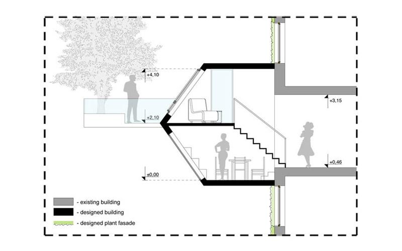 New Vision of the Loft 2. Projekt: Rafał Oleksik, Ewa Mikołajczak