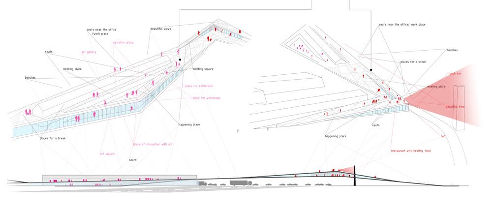 Rewitalizacja terenów poprzemysłowych. Projekt: Modero Architekci