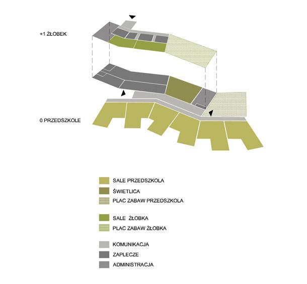 Projekt: Pracownia Projektowa Bień Architekci