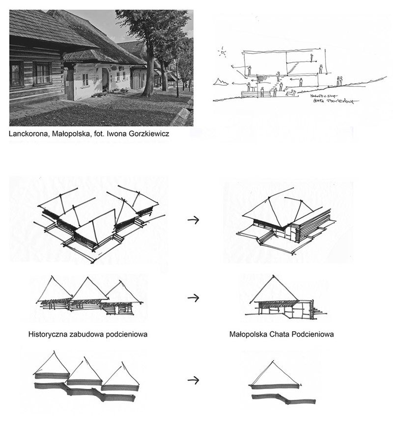 Małopolska Chata Podcieniowa, Zabierzów. Projekt: BXBstudio Bogusław Barnaś