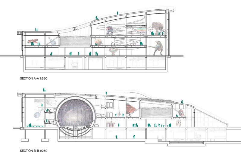 Centrum Nauki w Kownie. Projekt: BXBstudio - Bogusław Barnaś