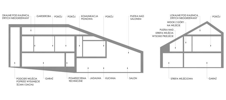 """Dom jednorodzinny """"Czarna Skała"""" we wsi Jaworze. Pojekt: MUS ARCHITECTS"""