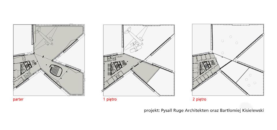 Muzeum Lotnictwa Polskiego w Krakowie. Projekt: Pysall.Ruge Architekten oraz Bartłomiej Kisielewski.