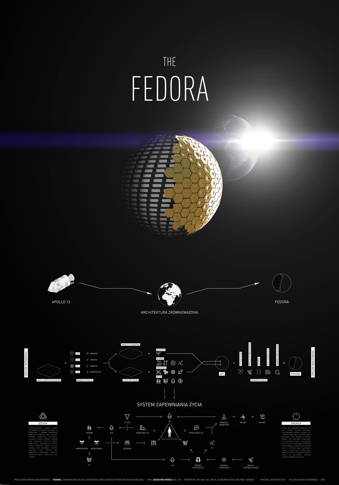 Dyplomy Architektury: FEDORA   Samowystarczalna jednostka zamieszkania w przestrzeni kosmicznej. Autor: Jakub Wójtowicz