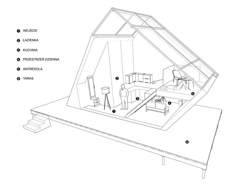 Dyplomy Architektury: Kabiny turystyczne na Islandii. Projekt: Karolina Motyka