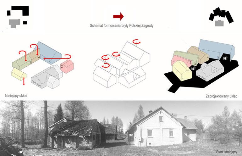 Polska Zagroda. Projekt: BXBstudio Bogusław Barnaś