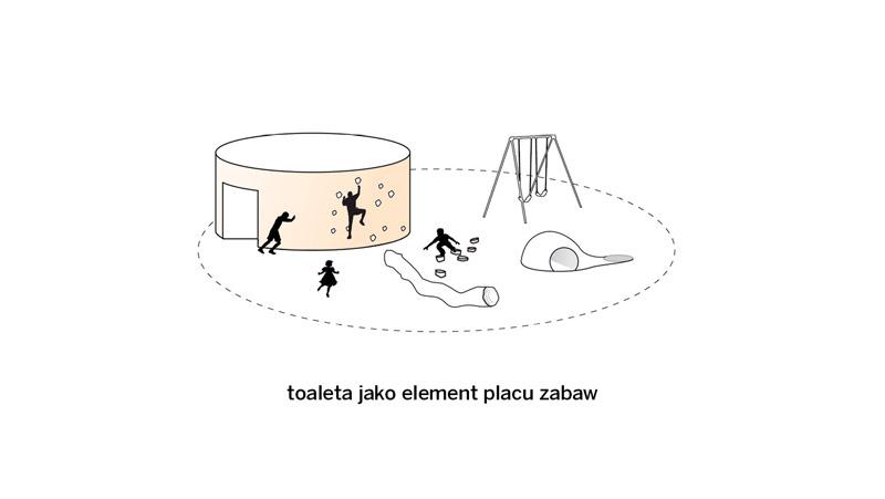 Wkoło Wesoło, I Nagroda w Konkursie KOŁO 2019. Autorzy:Klaudia Gołaszewska, Marek Grodzicki, Kinga Grzybowska, Michał Hondo