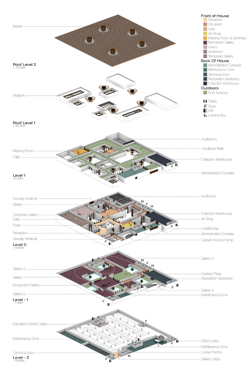 Barjeel Muzeum Arabskiej Sztuki Współczesnej w Sharjah. Projekt: AIDIA STUDIO | Rolando Rodriguez-Leal i Natalia Wrzask