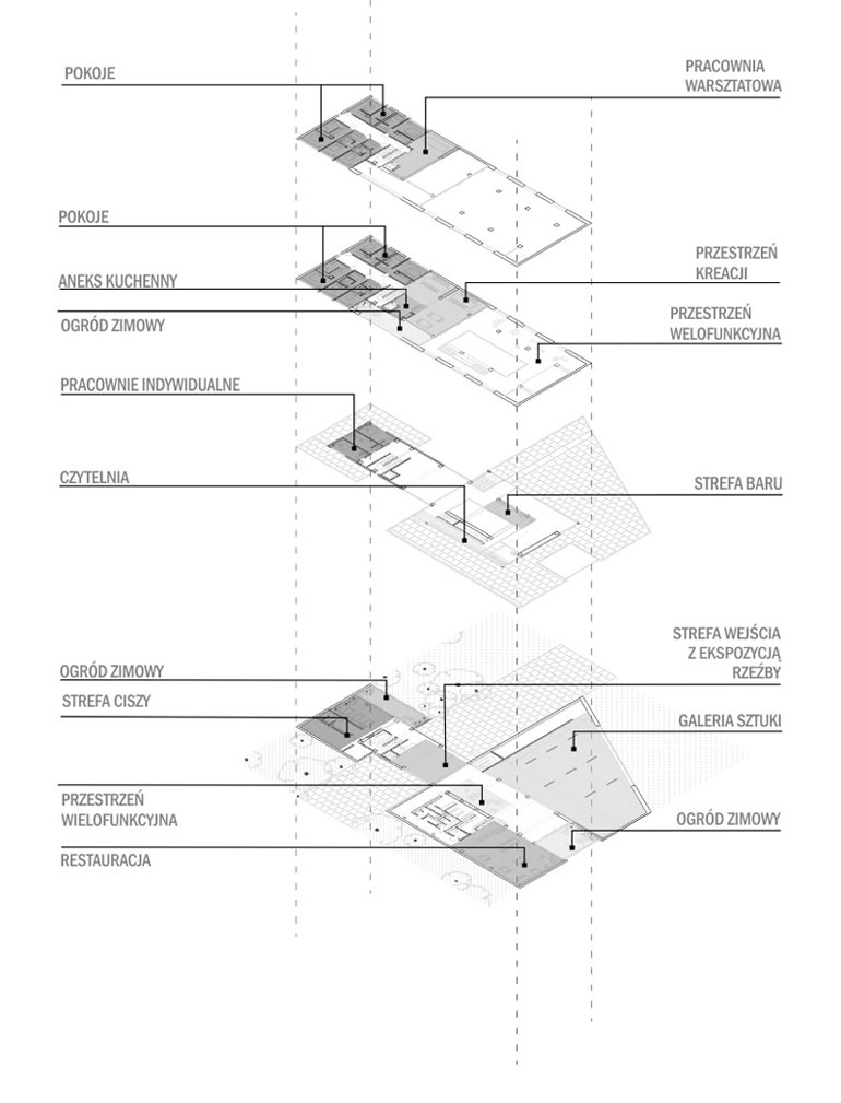 Dyplomy architektury: Tygiel Sztuki nad Jeziorem Rożnowskim. Projekt: Aneta Burzec