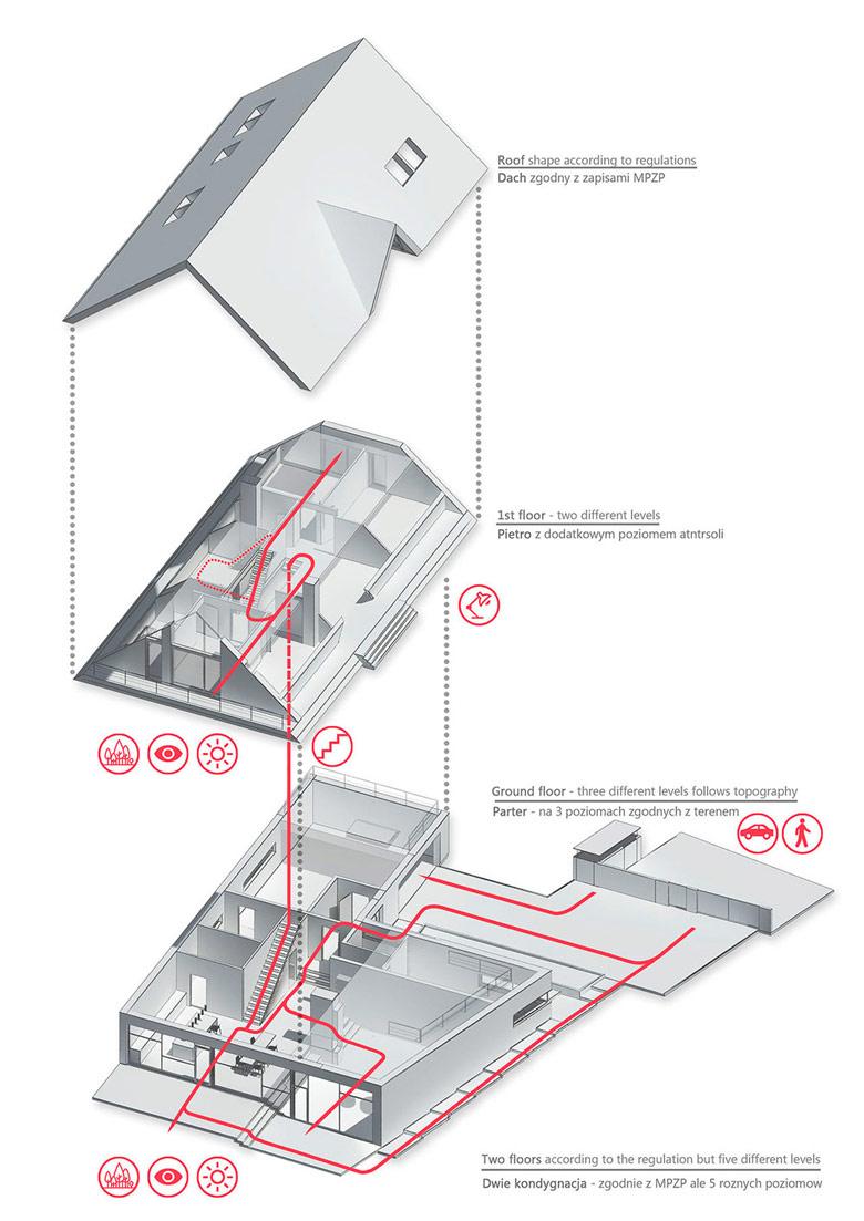 Małopolska Chata Podcieniowa. Projekt: BXBstudio Bogusław Barnaś